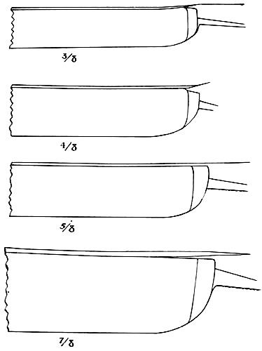 2 width